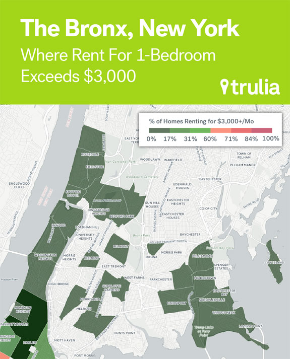 the-bronx-isnt-much-better-for-one-bedrooms