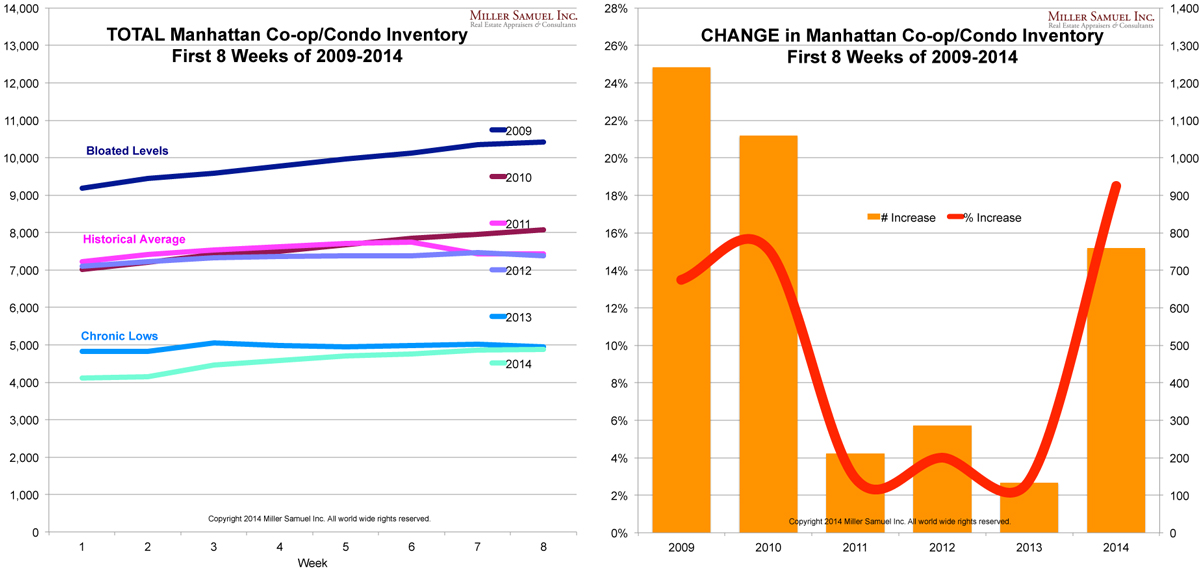 inventory-charts_smaller-top